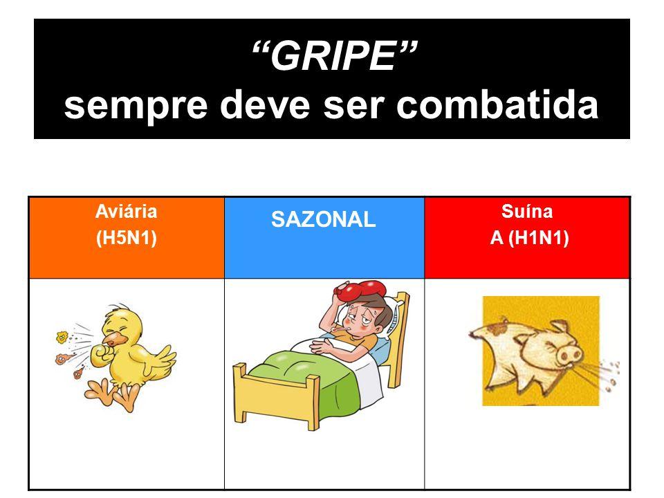 GRIPE sempre deve ser combatida Aviária (H5N1) Estacional Suína A (H1N1) SAZONAL