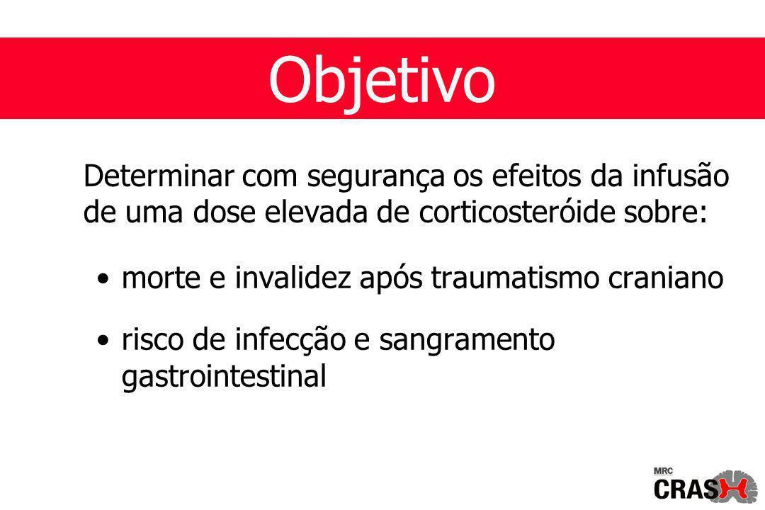 Determinar com segurança os efeitos da infusão de uma dose elevada de corticosteróide sobre: morte e invalidez após traumatismo craniano risco de infecção e sangramento gastrointestinal Objetivo
