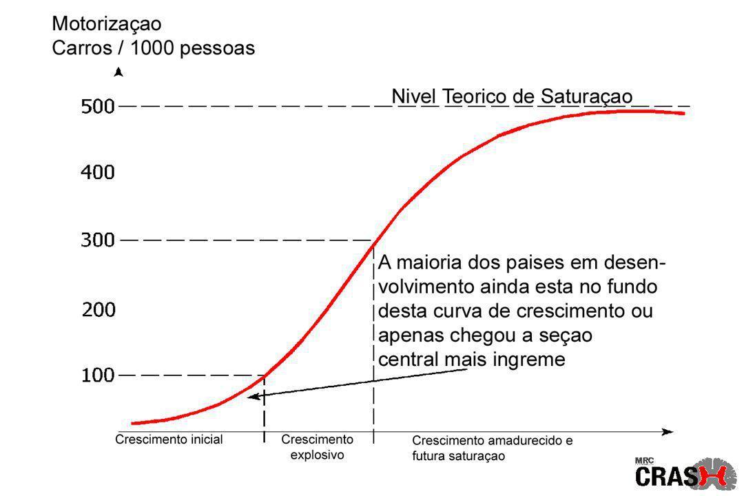 Tratamento infusão de carga por 1 hora com 100mL (2gm esteróide/placebo) infusão por 48 horas de 20mL/h (0.4gm/h esteróide/placebo por 48 h)