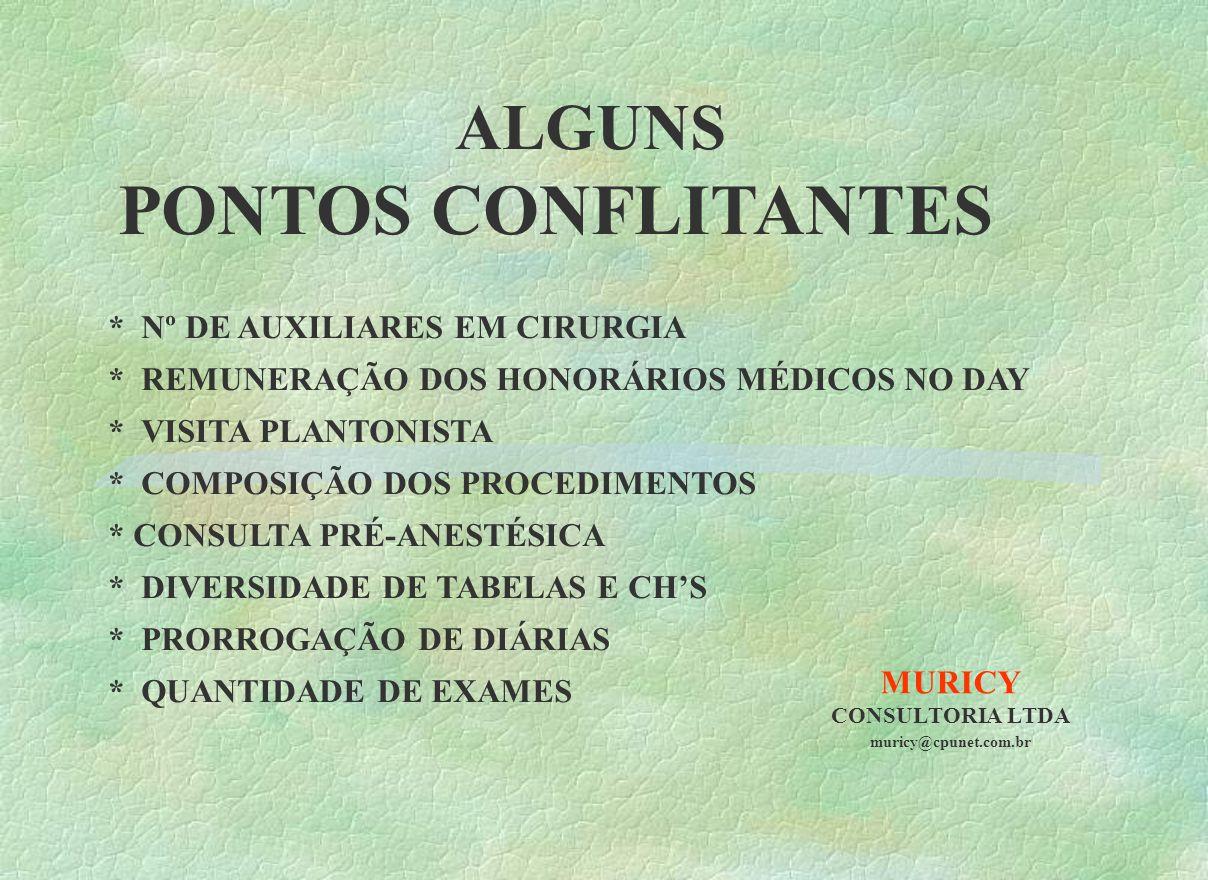 MURICY CONSULTORIA LTDA muricy@cpunet.com.br ALGUNS PONTOS CONFLITANTES * Nº DE AUXILIARES EM CIRURGIA * REMUNERAÇÃO DOS HONORÁRIOS MÉDICOS NO DAY * V