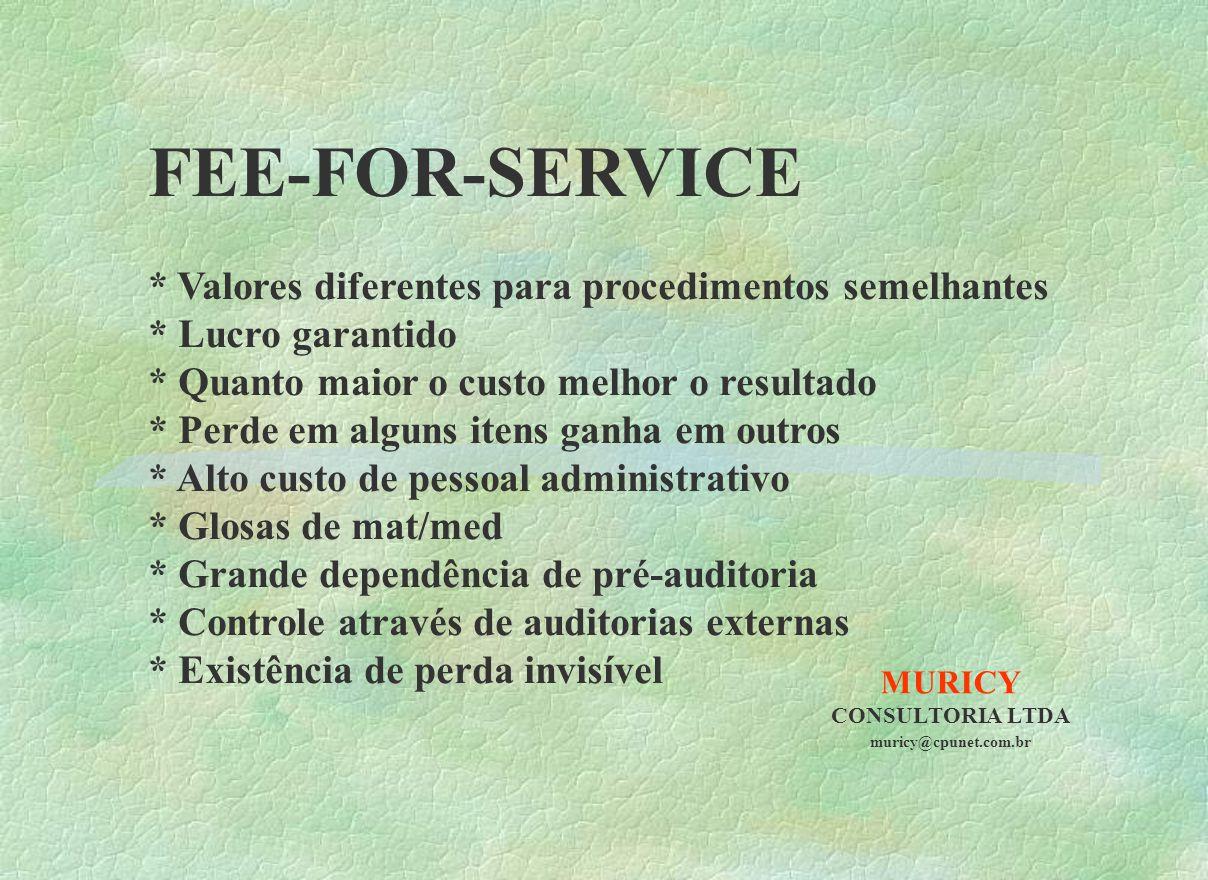 MURICY CONSULTORIA LTDA muricy@cpunet.com.br FEE-FOR-SERVICE * Valores diferentes para procedimentos semelhantes * Lucro garantido * Quanto maior o cu