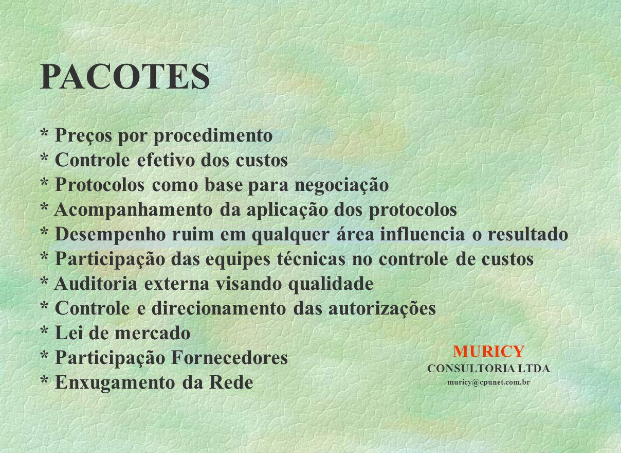 MURICY CONSULTORIA LTDA muricy@cpunet.com.br PACOTES * Preços por procedimento * Controle efetivo dos custos * Protocolos como base para negociação *