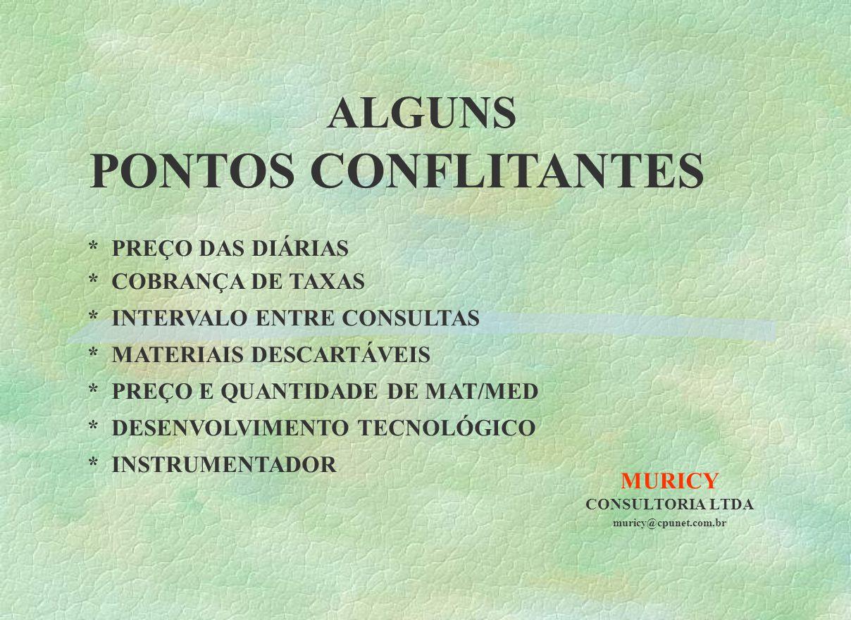 MURICY CONSULTORIA LTDA muricy@cpunet.com.br ALGUNS PONTOS CONFLITANTES * PREÇO DAS DIÁRIAS * COBRANÇA DE TAXAS * INTERVALO ENTRE CONSULTAS * MATERIAI