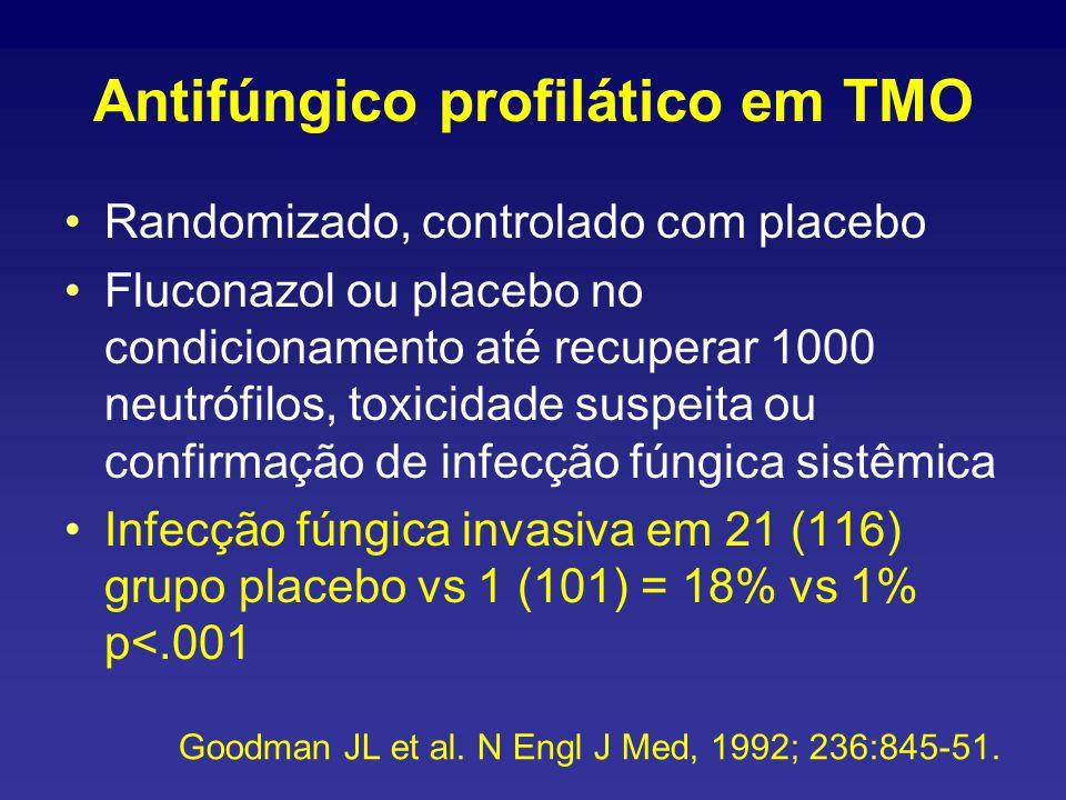 Antifúngico profilático em TMO Randomizado, controlado com placebo Fluconazol ou placebo no condicionamento até recuperar 1000 neutrófilos, toxicidade suspeita ou confirmação de infecção fúngica sistêmica Infecção fúngica invasiva em 21 (116) grupo placebo vs 1 (101) = 18% vs 1% p<.001 Goodman JL et al.