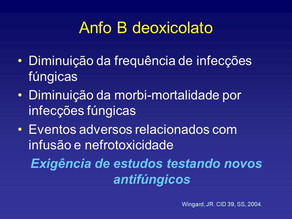 Anfo B deoxicolato Diminuição da frequência de infecções fúngicas Diminuição da morbi-mortalidade por infecções fúngicas Eventos adversos relacionados com infusão e nefrotoxicidade Exigência de estudos testando novos antifúngicos Wingard, JR.