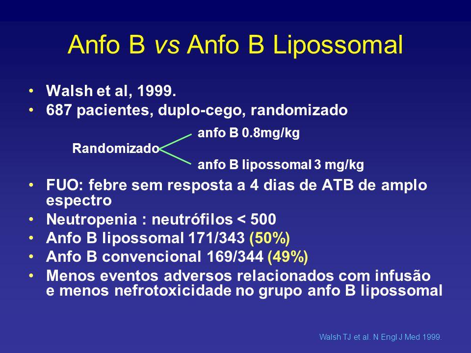 Anfo B vs Anfo B Lipossomal Walsh et al, 1999.