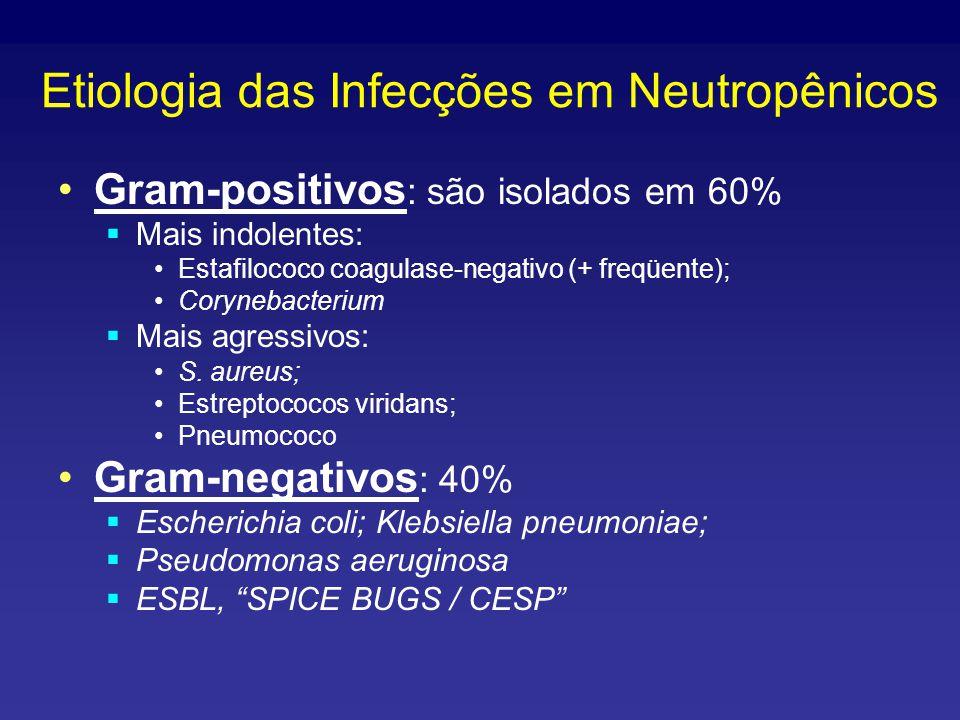 Etiologia das Infecções em Neutropênicos Gram-positivos : são isolados em 60%  Mais indolentes: Estafilococo coagulase-negativo (+ freqüente); Corynebacterium  Mais agressivos: S.