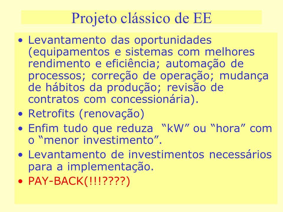 Projeto clássico de EE Levantamento das oportunidades (equipamentos e sistemas com melhores rendimento e eficiência; automação de processos; correção