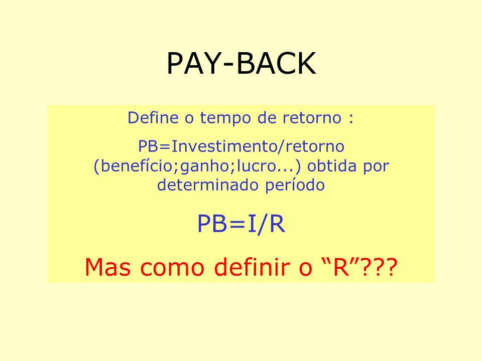 """PAY-BACK Define o tempo de retorno : PB=Investimento/retorno (benefício;ganho;lucro...) obtida por determinado período PB=I/R Mas como definir o """"R""""??"""