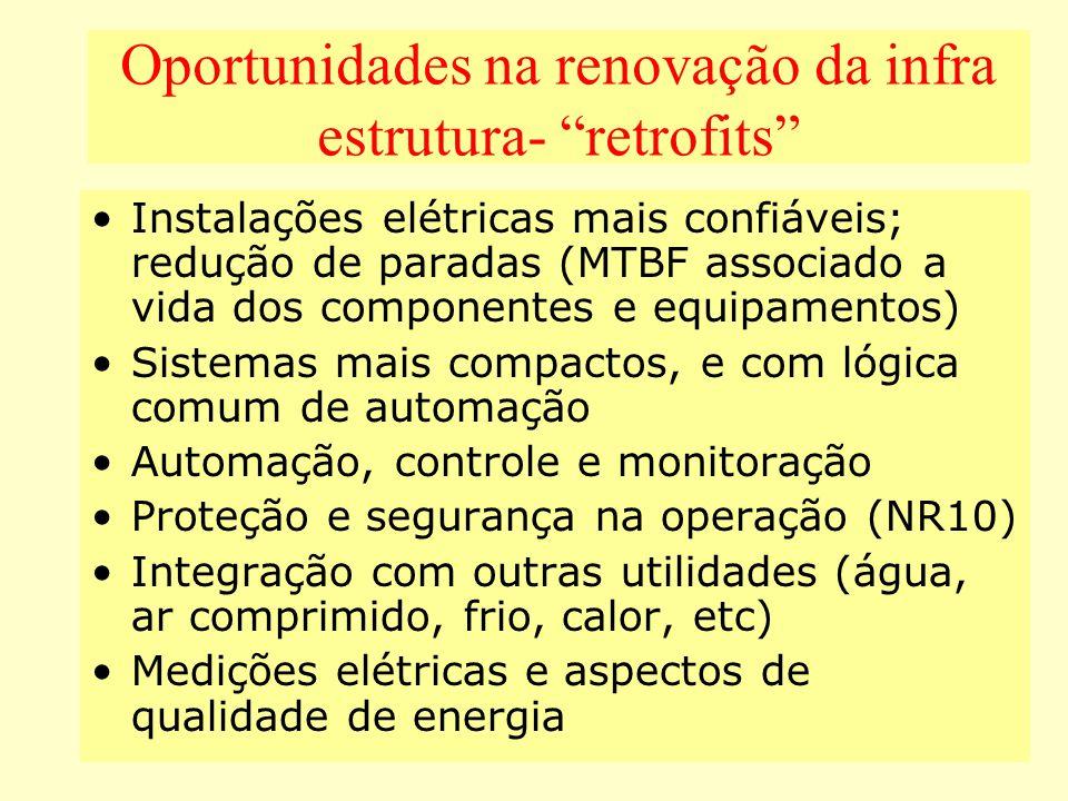"""Oportunidades na renovação da infra estrutura- """"retrofits"""" Instalações elétricas mais confiáveis; redução de paradas (MTBF associado a vida dos compon"""