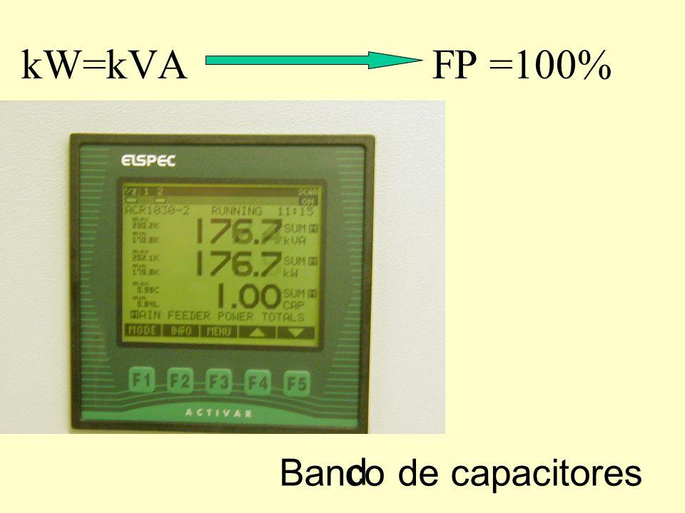 kW=kVA FP =100% Banco de capacitores d