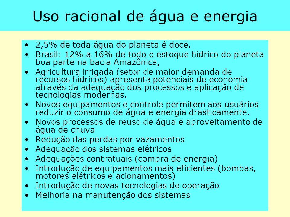 Uso racional de água e energia 2,5% de toda água do planeta é doce. Brasil: 12% a 16% de todo o estoque hídrico do planeta boa parte na bacia Amazônic