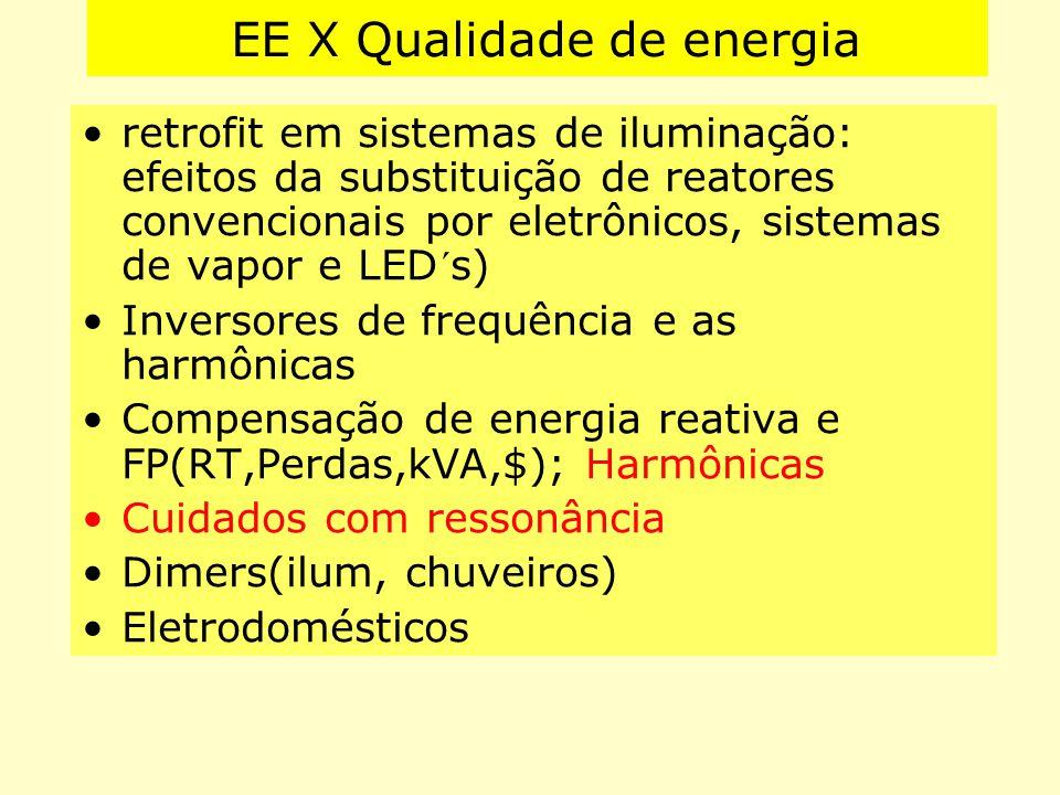 retrofit em sistemas de iluminação: efeitos da substituição de reatores convencionais por eletrônicos, sistemas de vapor e LED´s) Inversores de frequê