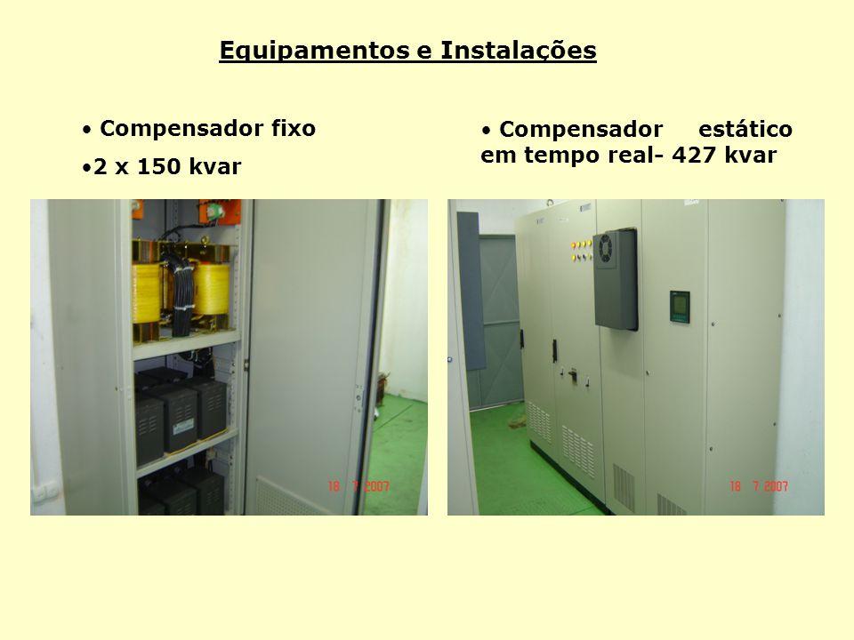 Equipamentos e Instalações Compensador estático em tempo real- 427 kvar Compensador fixo 2 x 150 kvar