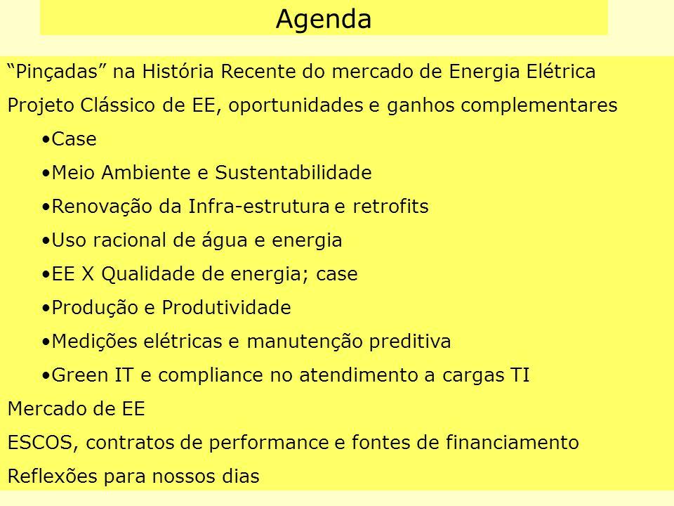 """Agenda """"Pinçadas"""" na História Recente do mercado de Energia Elétrica Projeto Clássico de EE, oportunidades e ganhos complementares Case Meio Ambiente"""