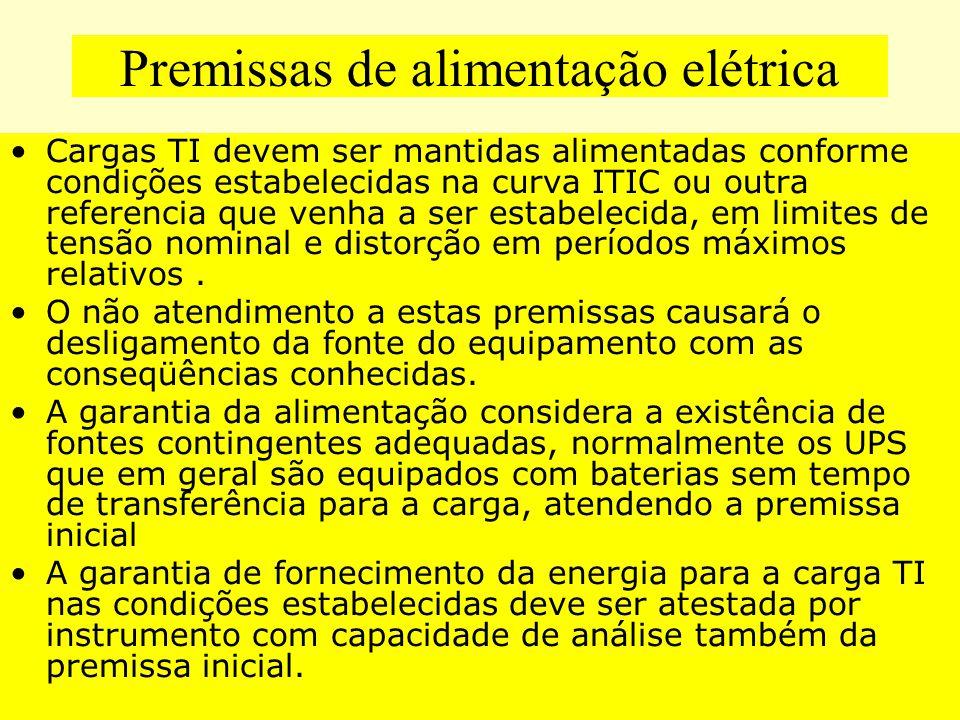 Premissas de alimentação elétrica Cargas TI devem ser mantidas alimentadas conforme condições estabelecidas na curva ITIC ou outra referencia que venh