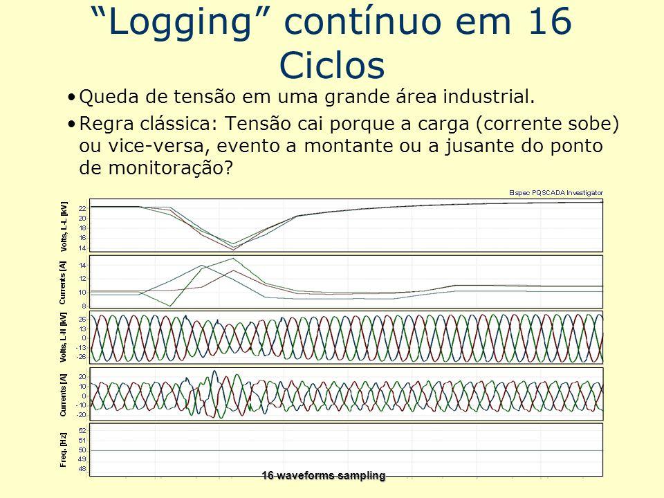 """""""Logging"""" contínuo em 16 Ciclos Queda de tensão em uma grande área industrial. Regra clássica: Tensão cai porque a carga (corrente sobe) ou vice-versa"""