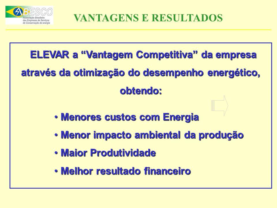 """VANTAGENS E RESULTADOS ELEVAR a """"Vantagem Competitiva"""" da empresa através da otimização do desempenho energético, obtendo: ELEVAR a """"Vantagem Competit"""