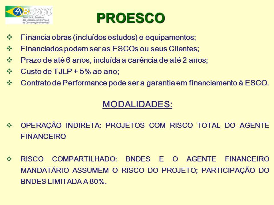  Financia obras (incluídos estudos) e equipamentos;  Financiados podem ser as ESCOs ou seus Clientes;  Prazo de até 6 anos, incluída a carência de
