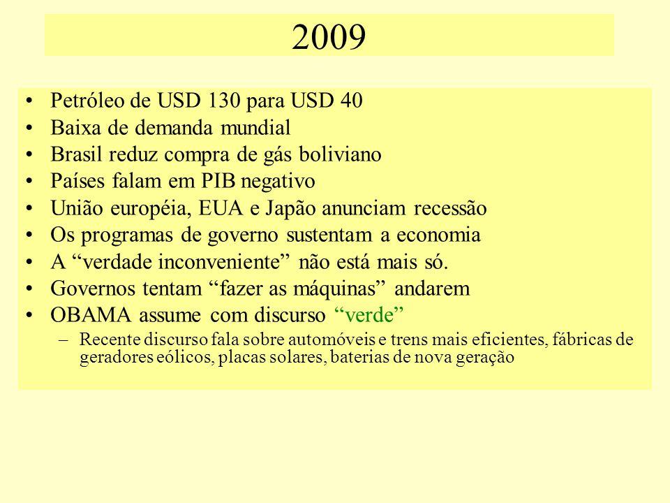 2009 Petróleo de USD 130 para USD 40 Baixa de demanda mundial Brasil reduz compra de gás boliviano Países falam em PIB negativo União européia, EUA e