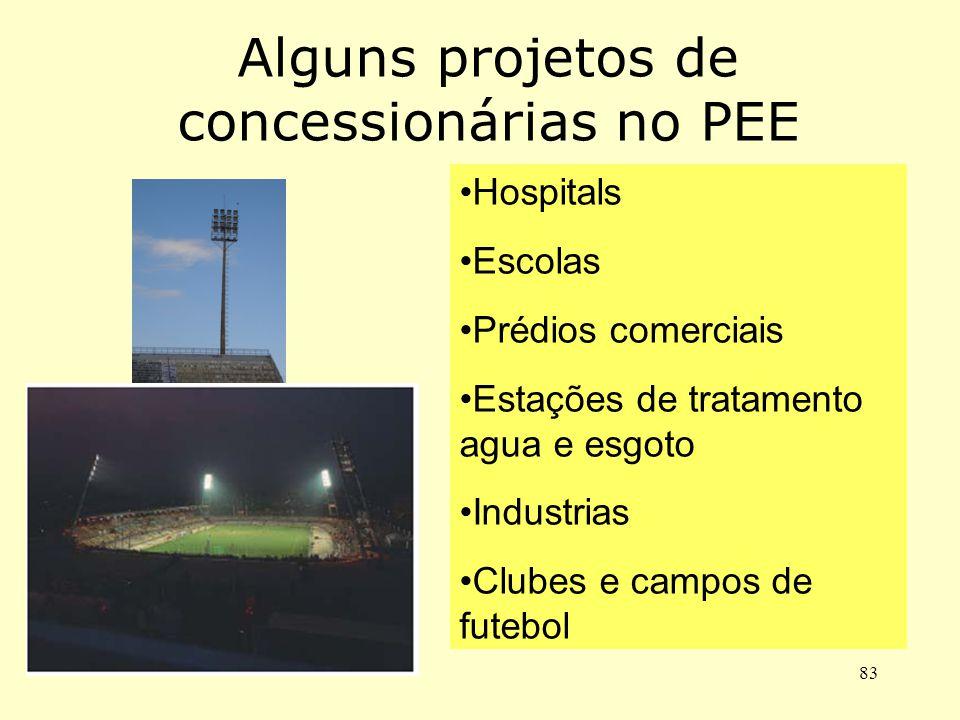 83 Alguns projetos de concessionárias no PEE Hospitals Escolas Prédios comerciais Estações de tratamento agua e esgoto Industrias Clubes e campos de f