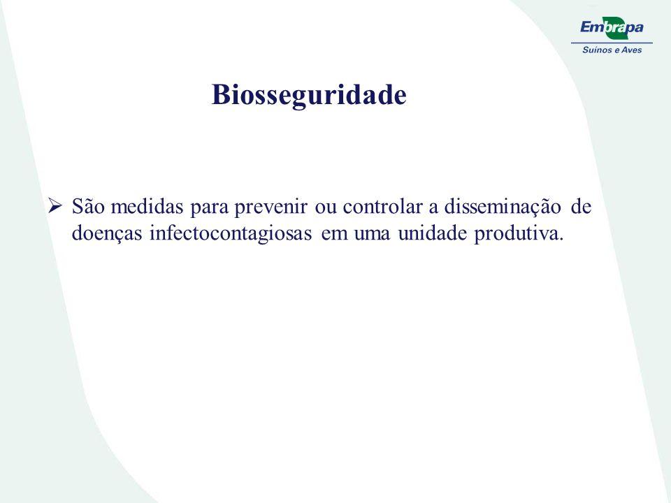 MEDIDAS DE BIOSSEGURIDADE PARA CONTROLE DA TRANSMISSÃO HORIZONTAL DE ENFERMIDADES