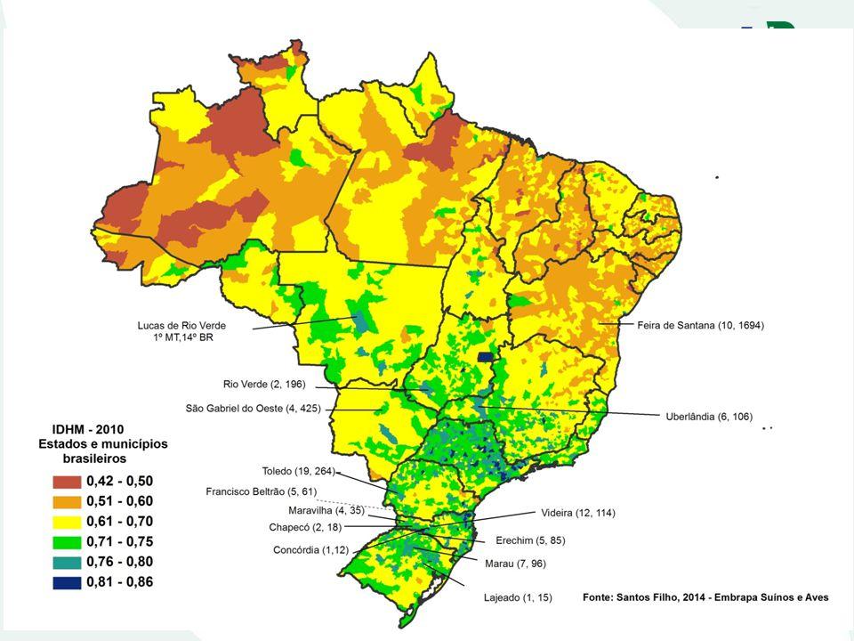 Participação percentual na produção nacional Fonte: Santos Filho, 2014