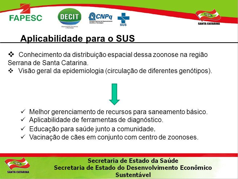 Aplicabilidade para o SUS  Conhecimento da distribuição espacial dessa zoonose na região Serrana de Santa Catarina.  Visão geral da epidemiologia (c