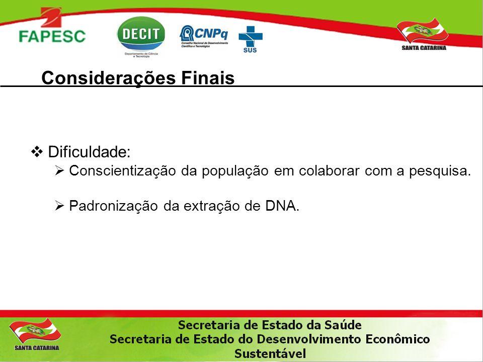 Considerações Finais  Dificuldade:  Conscientização da população em colaborar com a pesquisa.  Padronização da extração de DNA.