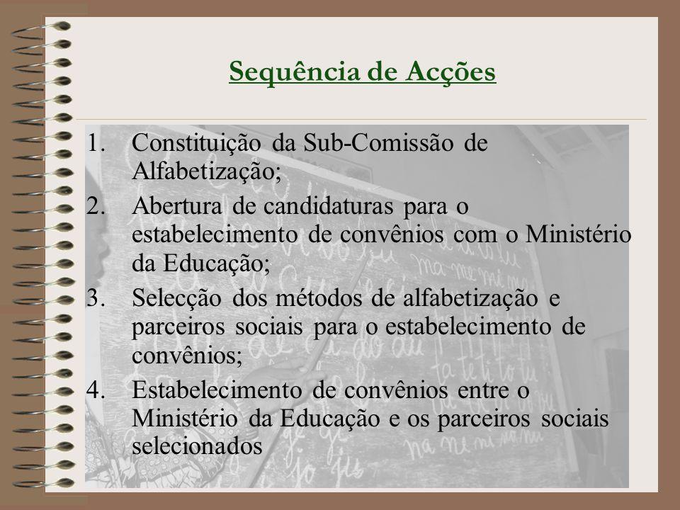 Sequência de Acções 1.Constituição da Sub-Comissão de Alfabetização; 2.Abertura de candidaturas para o estabelecimento de convênios com o Ministério d