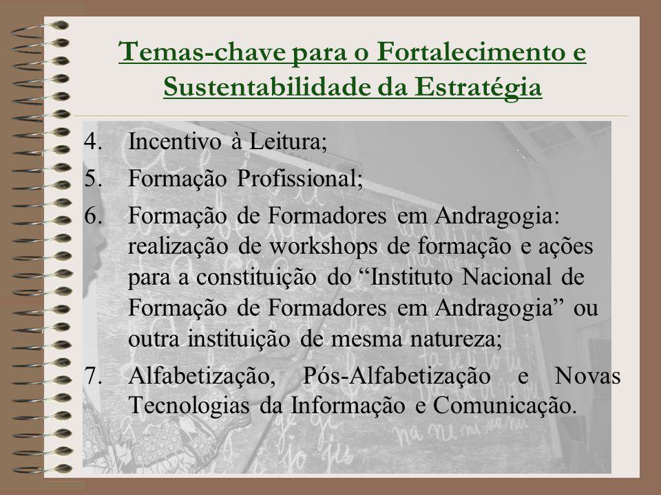 Temas-chave para o Fortalecimento e Sustentabilidade da Estratégia 4.Incentivo à Leitura; 5.Formação Profissional; 6.Formação de Formadores em Andrago