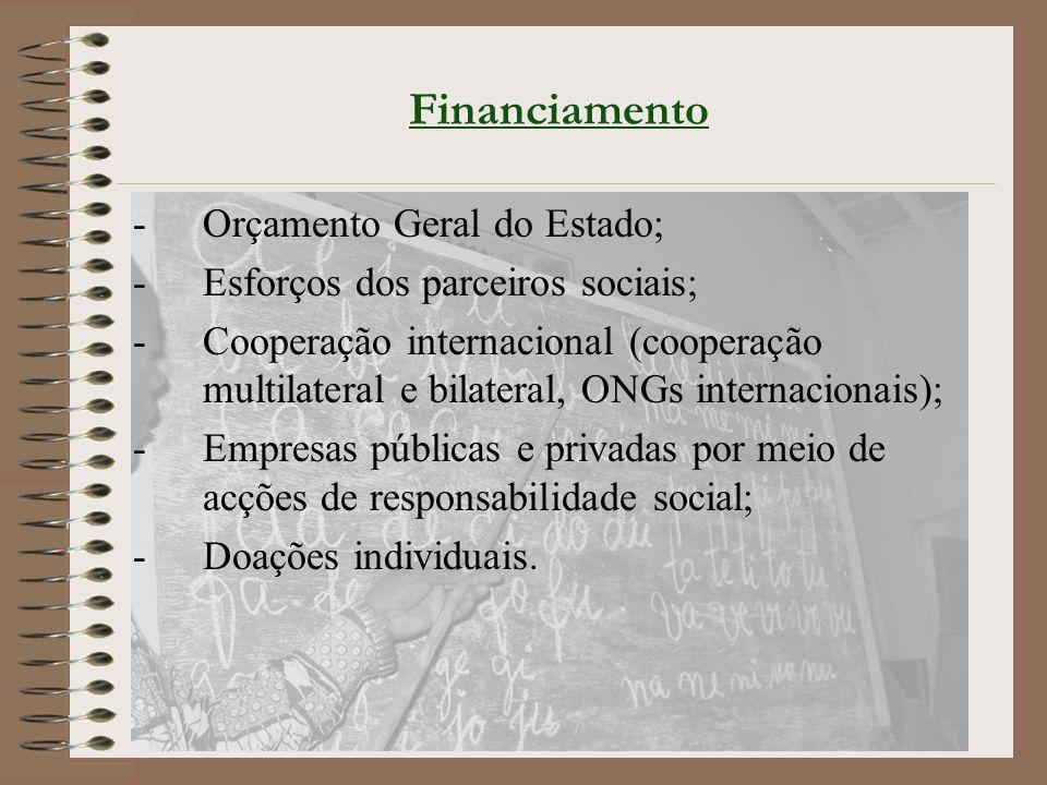 Financiamento -Orçamento Geral do Estado; -Esforços dos parceiros sociais; -Cooperação internacional (cooperação multilateral e bilateral, ONGs internacionais); -Empresas públicas e privadas por meio de acções de responsabilidade social; -Doações individuais.