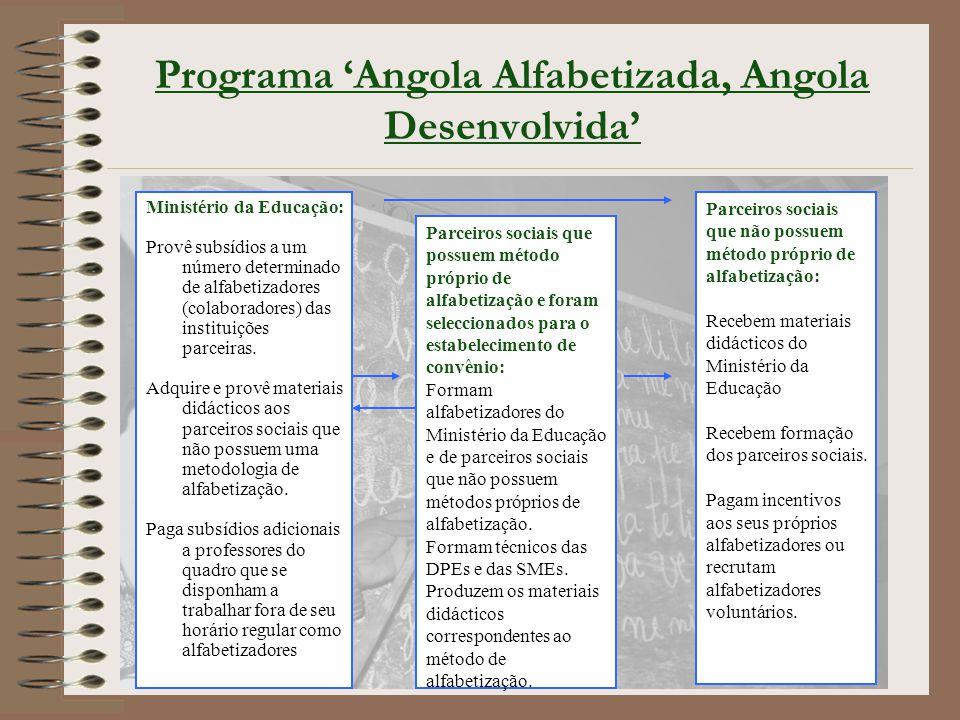 Programa 'Angola Alfabetizada, Angola Desenvolvida' Ministério da Educação: Provê subsídios a um número determinado de alfabetizadores (colaboradores) das instituições parceiras.