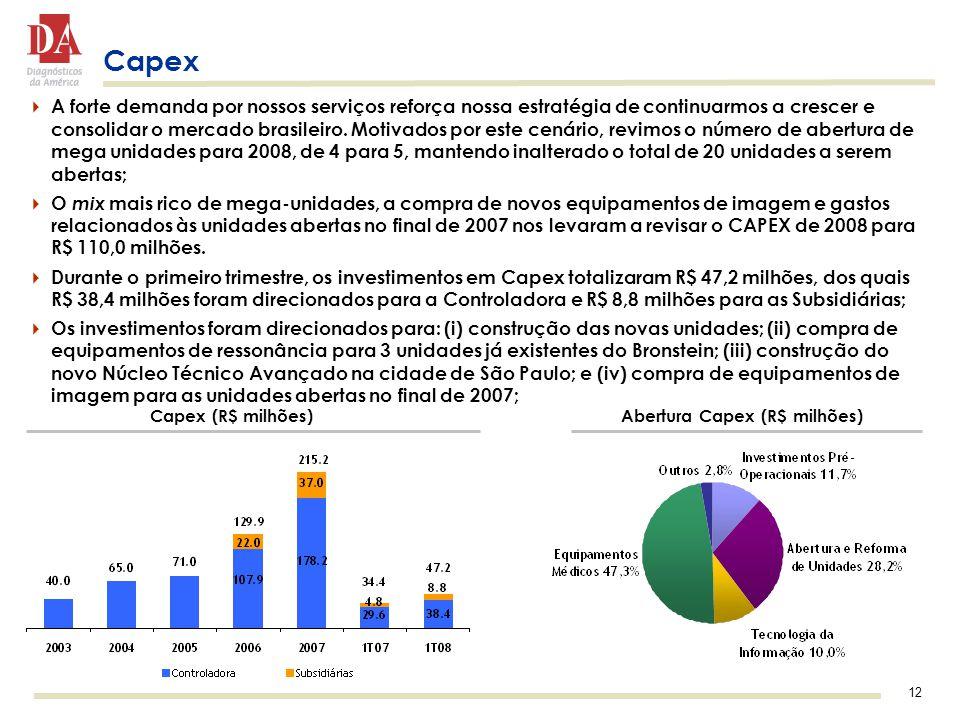 12  A forte demanda por nossos serviços reforça nossa estratégia de continuarmos a crescer e consolidar o mercado brasileiro.