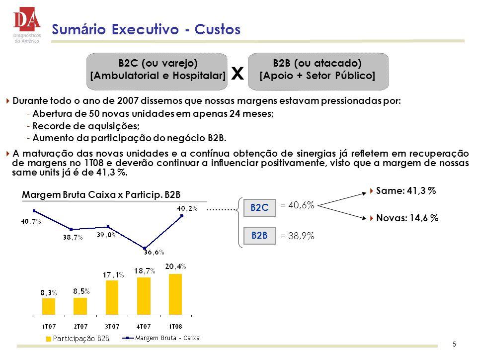 5 Sum á rio Executivo - Custos  Durante todo o ano de 2007 dissemos que nossas margens estavam pressionadas por: - Abertura de 50 novas unidades em apenas 24 meses; - Recorde de aquisições; - Aumento da participação do negócio B2B.