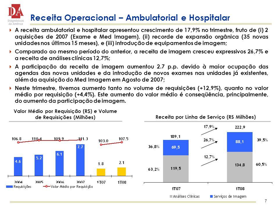 7 Receita Operacional – Ambulatorial e Hospitalar  A receita ambulatorial e hospitalar apresentou crescimento de 17,9% no trimestre, fruto de (i) 2 aquisições de 2007 (Exame e Med Imagem), (ii) recorde de expansão orgânica (35 novas unidades nos últimos 15 meses), e (iii) introdução de equipamentos de imagem;  Comparado ao mesmo período do anterior, a receita de imagem cresceu expressivos 26,7% e a receita de análises clínicas 12,7%;  A participação da receita de imagem aumentou 2.7 p.p.