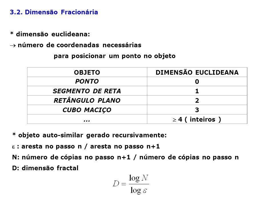 * definição de dimensão fractal:  abrange os objetos euclideanos.