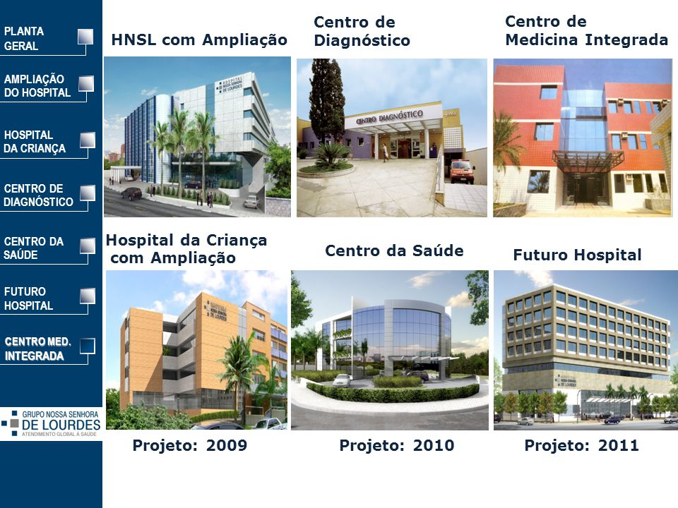 AMPLIAÇÃO DO HOSPITAL HOSPITAL DA CRIANÇA PLANTA GERAL CENTRO DE DIAGNÓSTICO CENTRO DA SAÚDE FUTURO HOSPITAL CENTRO MED. INTEGRADA HNSL com Ampliação