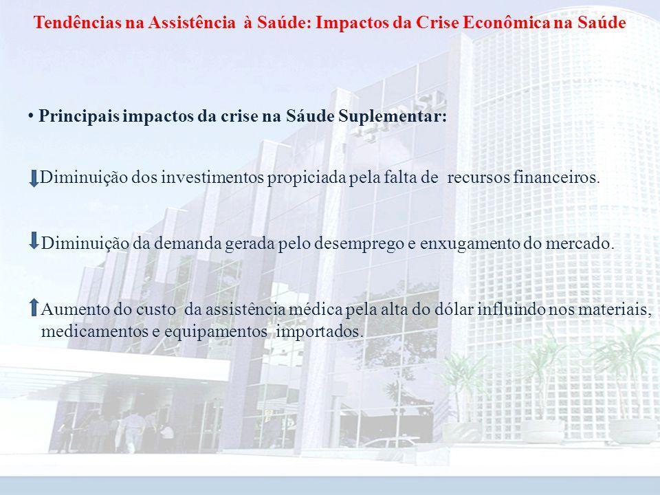 Tendências na Assistência à Saúde: Impactos da Crise Econômica na Saúde Principais impactos da crise na Sáude Suplementar: Diminuição dos investimento