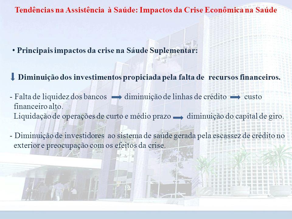 Tendências na Assistência à Saúde: Impactos da Crise Econômica na Saúde Diminuição dos investimentos propiciada pela falta de recursos financeiros. -