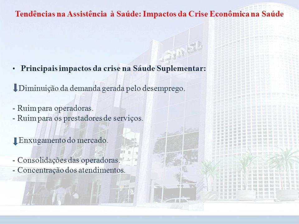 Tendências na Assistência à Saúde: Impactos da Crise Econômica na Saúde Principais impactos da crise na Sáude Suplementar: Diminuição da demanda gerad