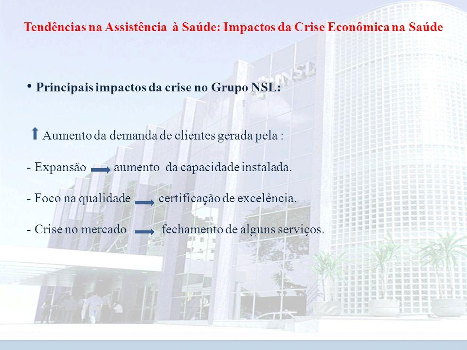 Tendências na Assistência à Saúde: Impactos da Crise Econômica na Saúde Principais impactos da crise no Grupo NSL: Aumento da demanda de clientes gera