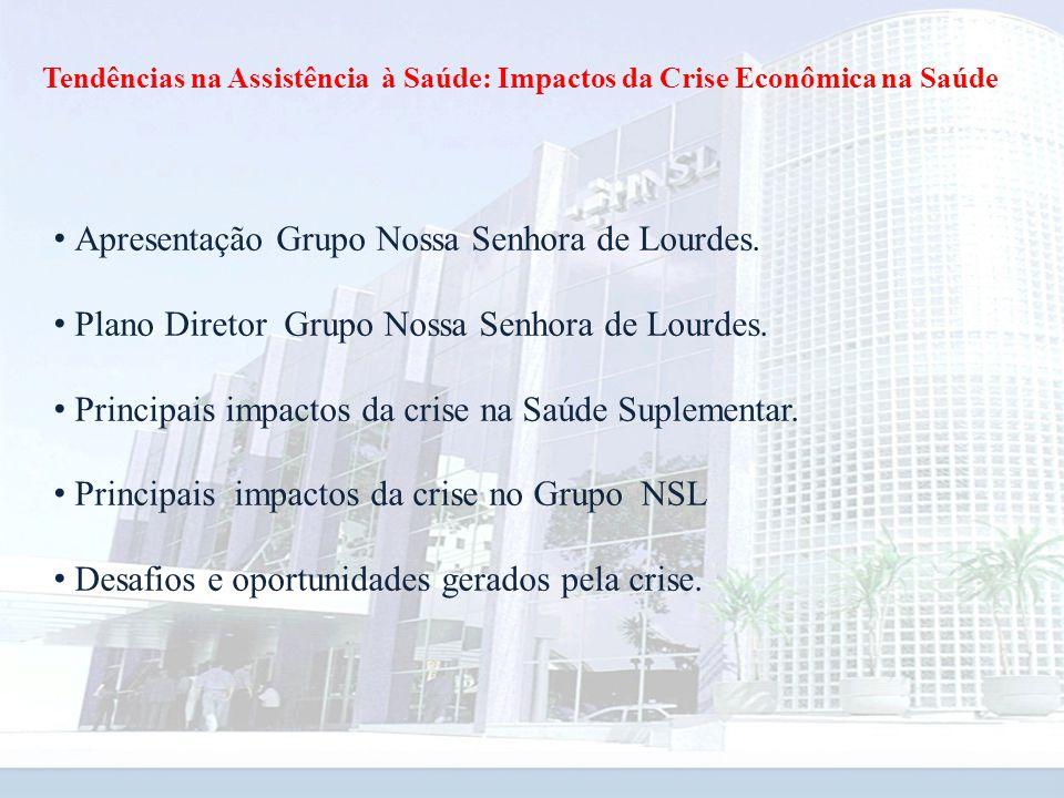 Tendências na Assistência à Saúde: Impactos da Crise Econômica na Saúde Apresentação Grupo Nossa Senhora de Lourdes. Plano Diretor Grupo Nossa Senhora