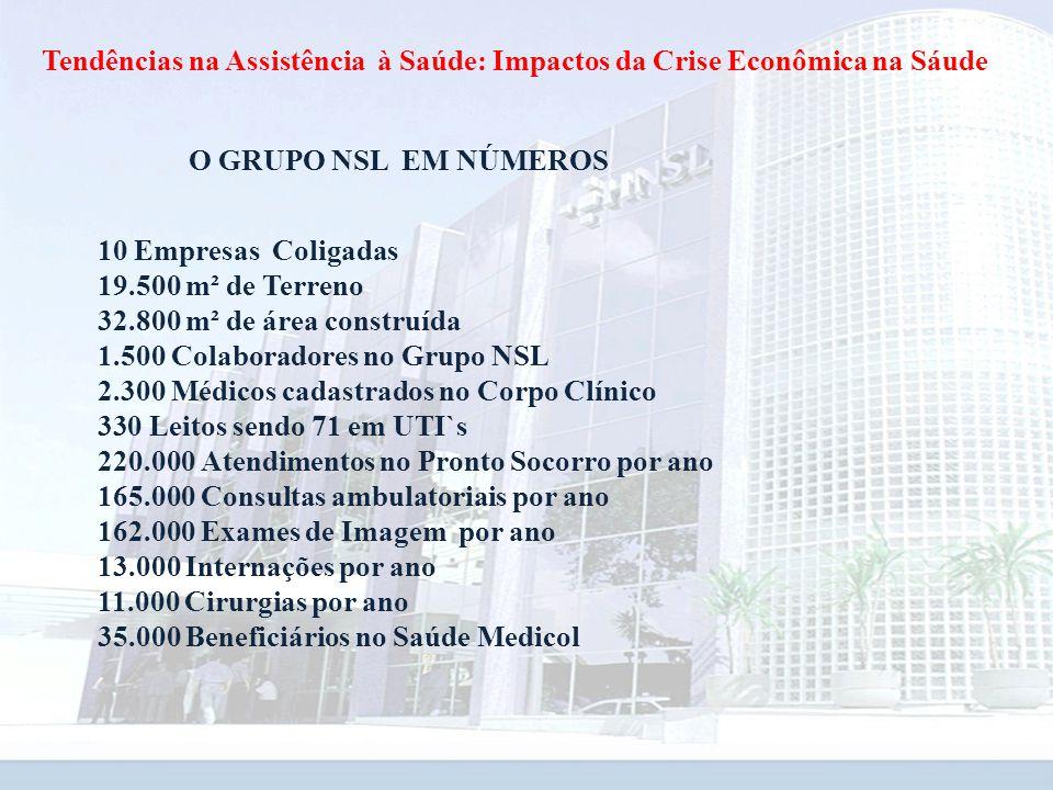 O GRUPO NSL EM NÚMEROS 10 Empresas Coligadas 19.500 m² de Terreno 32.800 m² de área construída 1.500 Colaboradores no Grupo NSL 2.300 Médicos cadastra