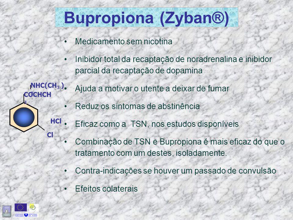 Bupropiona (Zyban®) NHC(CH 3 ) 3 COCHCH 3 HCl Cl Medicamento sem nicotina Inibidor total da recaptação de noradrenalina e inibidor parcial da recaptaç