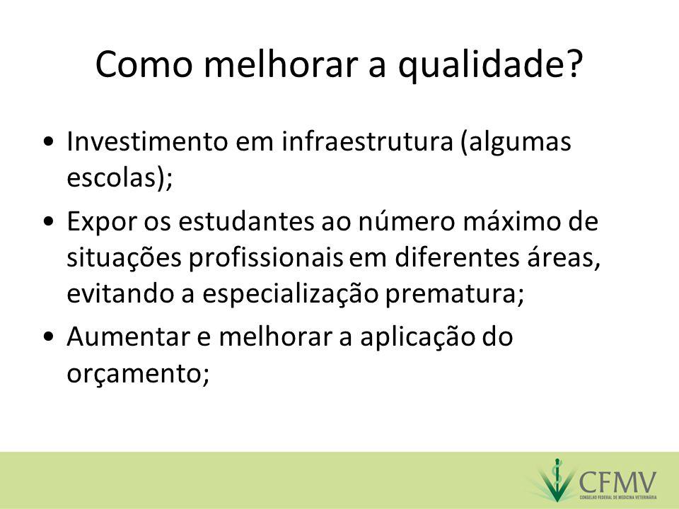 Como melhorar a qualidade? Investimento em infraestrutura (algumas escolas); Expor os estudantes ao número máximo de situações profissionais em difere