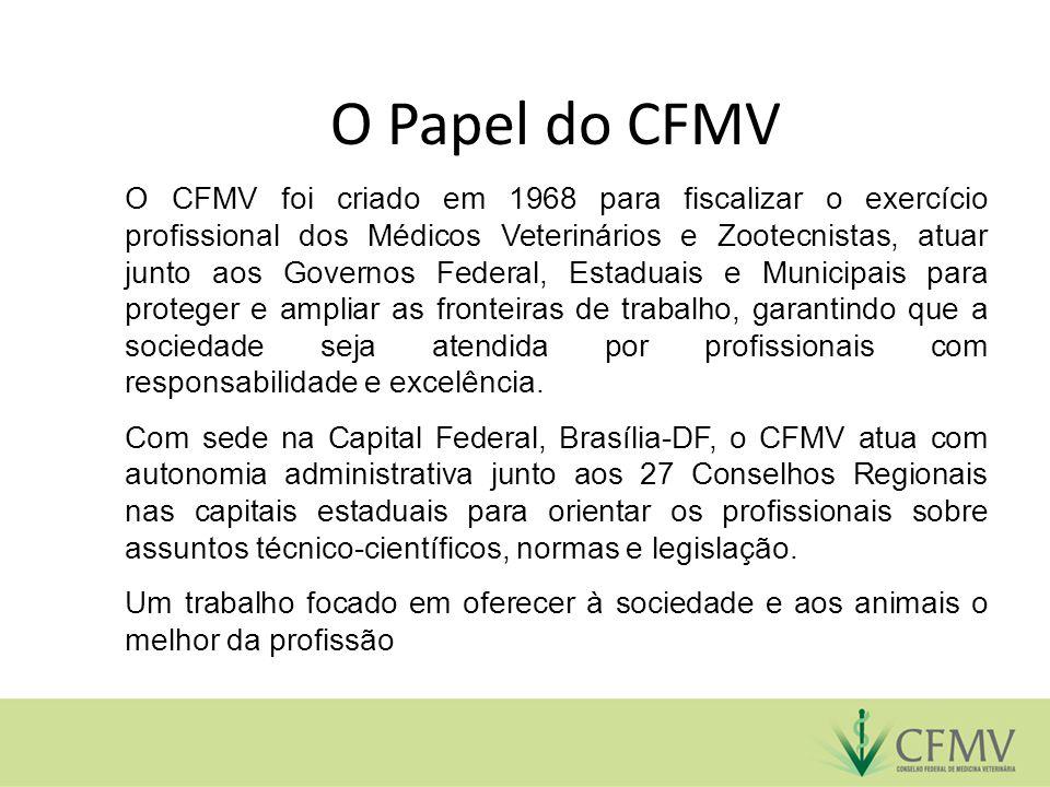 O Papel do CFMV O CFMV foi criado em 1968 para fiscalizar o exercício profissional dos Médicos Veterinários e Zootecnistas, atuar junto aos Governos F