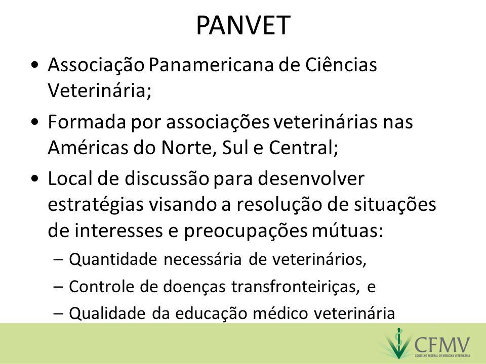 PANVET Associação Panamericana de Ciências Veterinária; Formada por associações veterinárias nas Américas do Norte, Sul e Central; Local de discussão