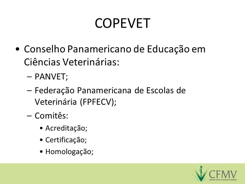 COPEVET Conselho Panamericano de Educação em Ciências Veterinárias: –PANVET; –Federação Panamericana de Escolas de Veterinária (FPFECV); –Comitês: Acr
