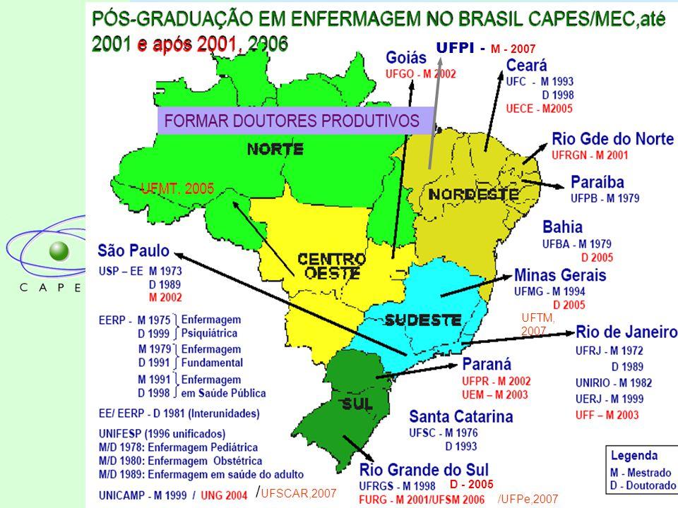 UFPI - M - 2007 D - 2005 / UFSCAR,2007 /UFPe,2007 UFTM, 2007